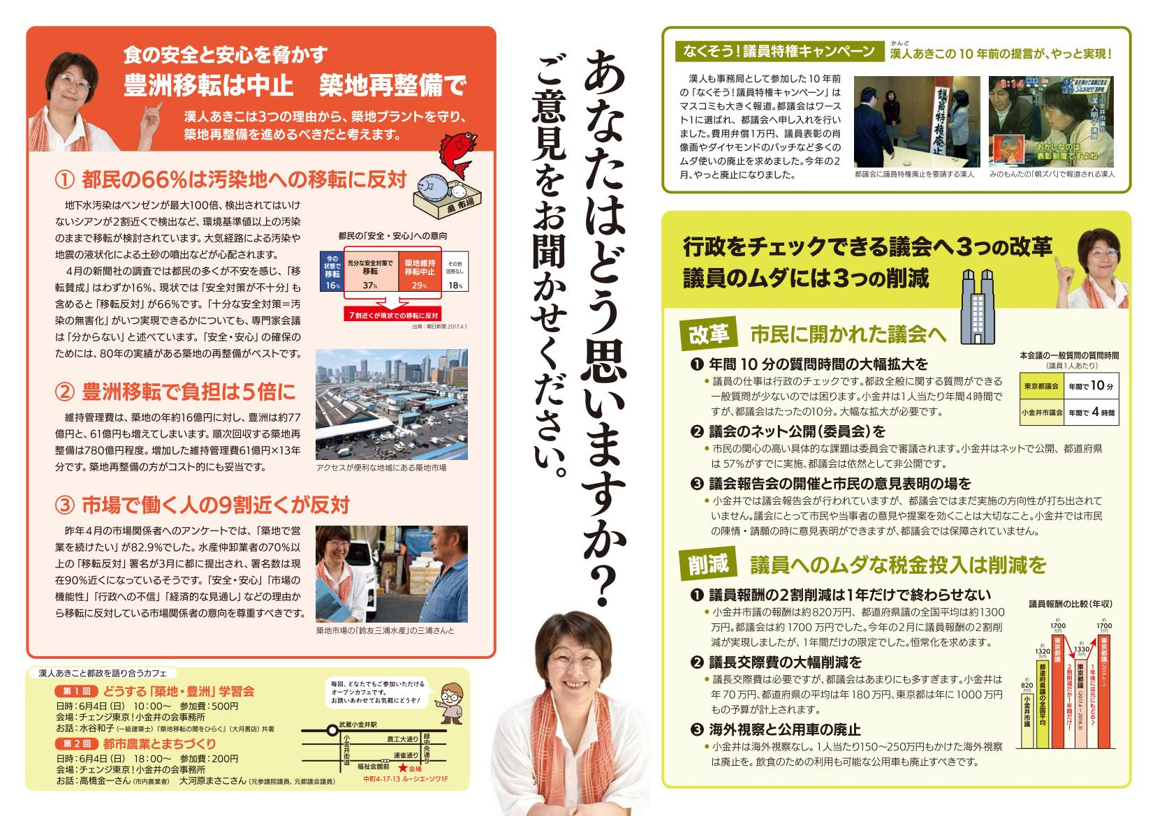 チェンジ東京!小金井の会ニュース 3号-裏