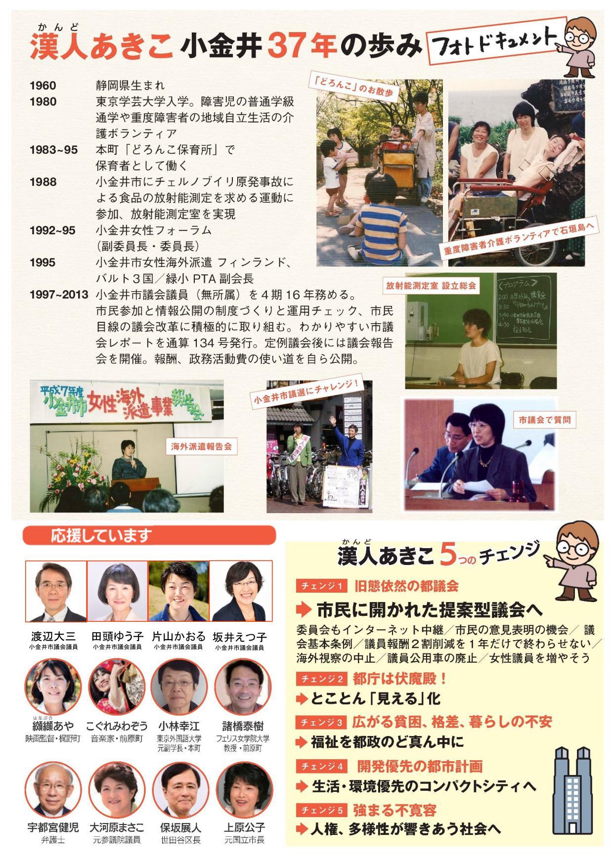 チェンジ東京!小金井の会ニュース 6号-裏