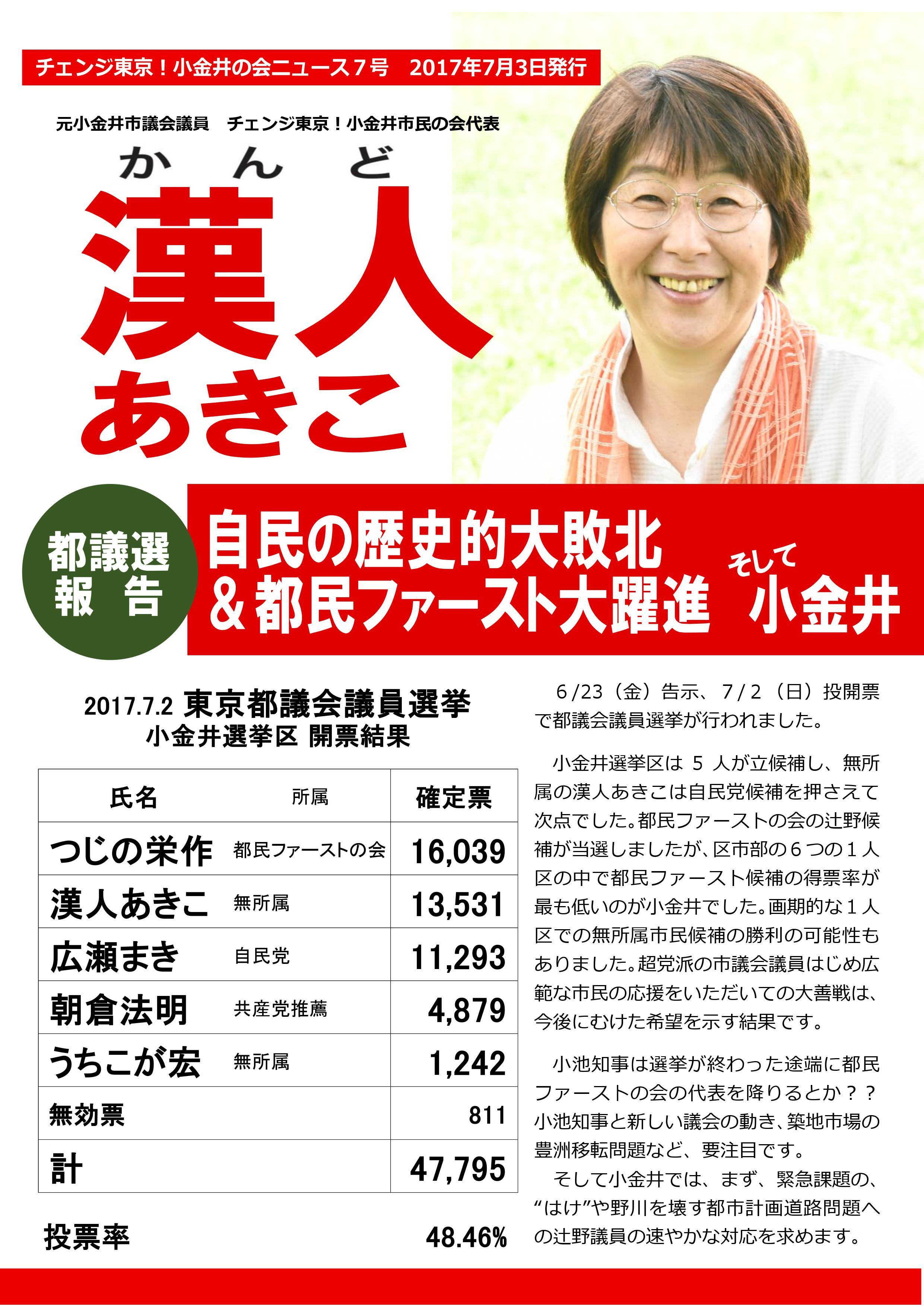 チェンジ東京!小金井の会ニュース 7号-表