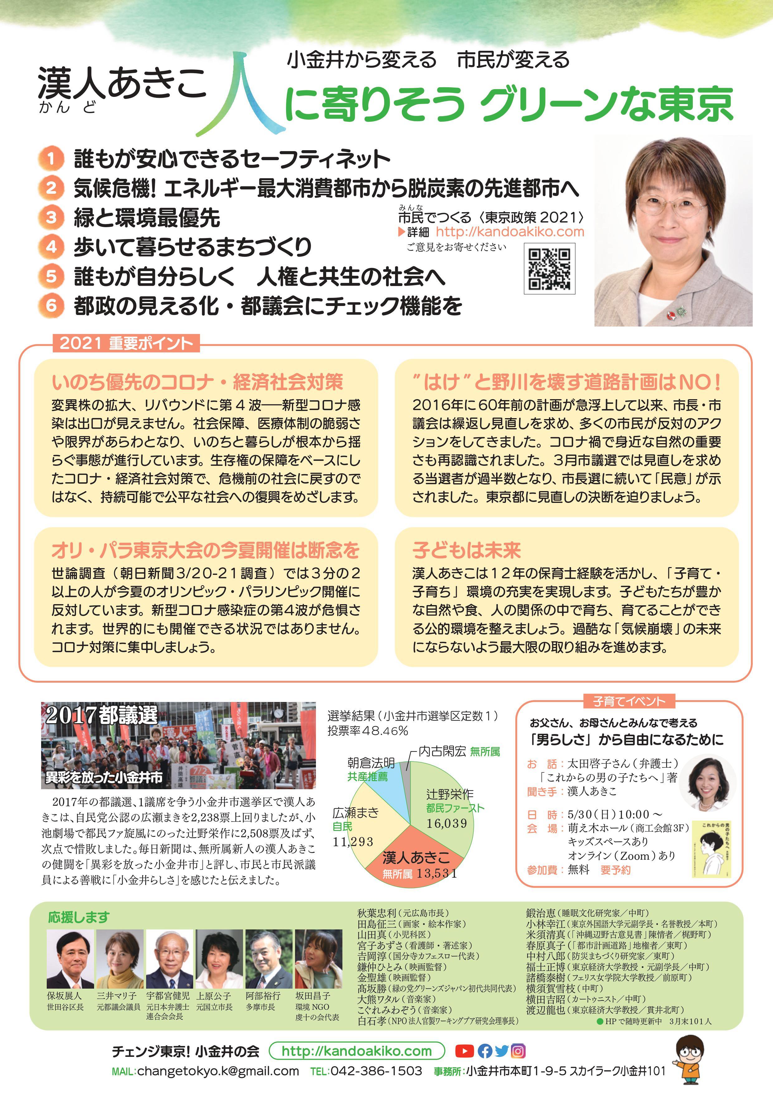 チェンジ東京!小金井の会ニュース 15号-裏